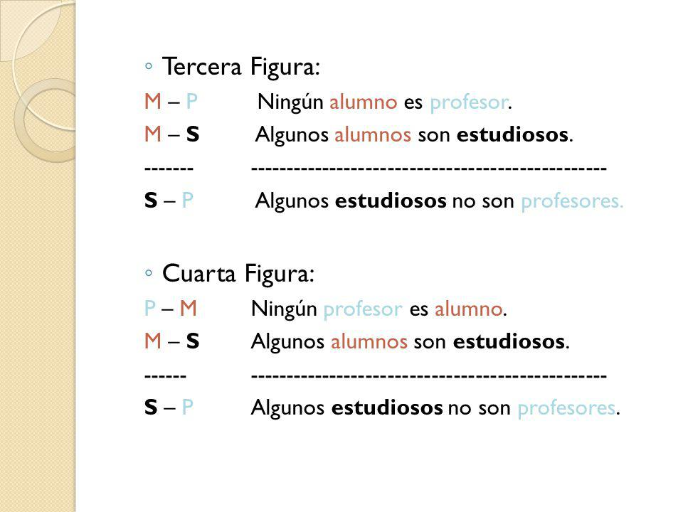 Tercera Figura: Cuarta Figura: M – P Ningún alumno es profesor.