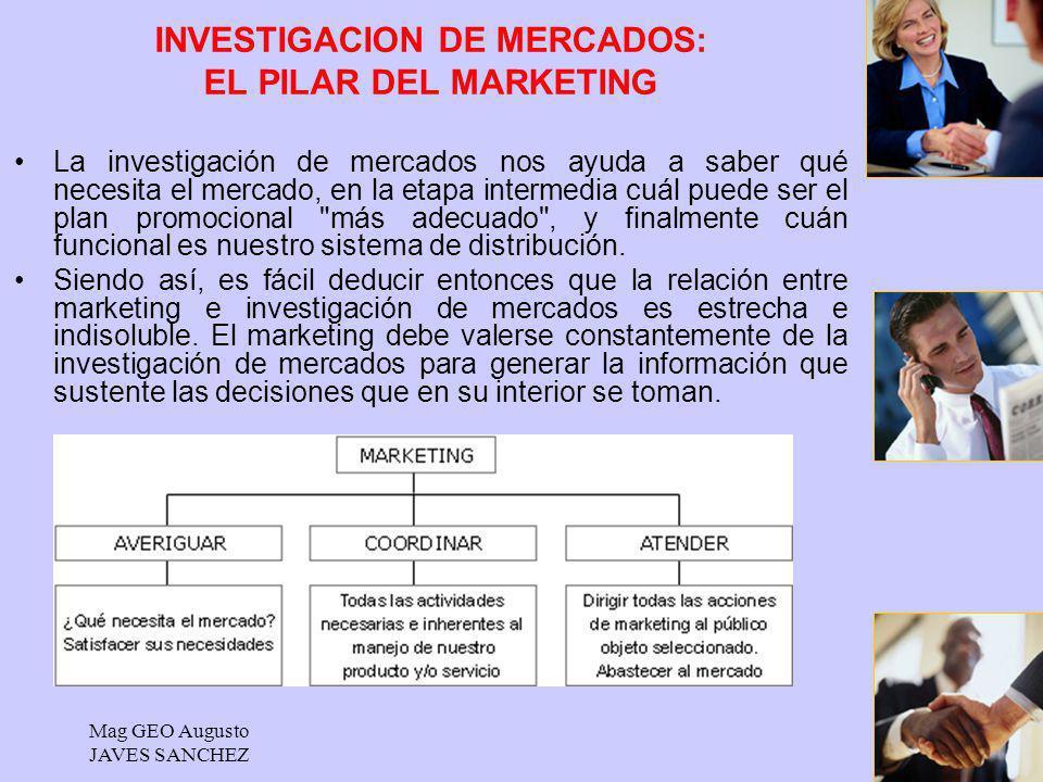 INVESTIGACION DE MERCADOS: