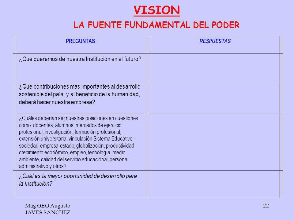 VISION LA FUENTE FUNDAMENTAL DEL PODER