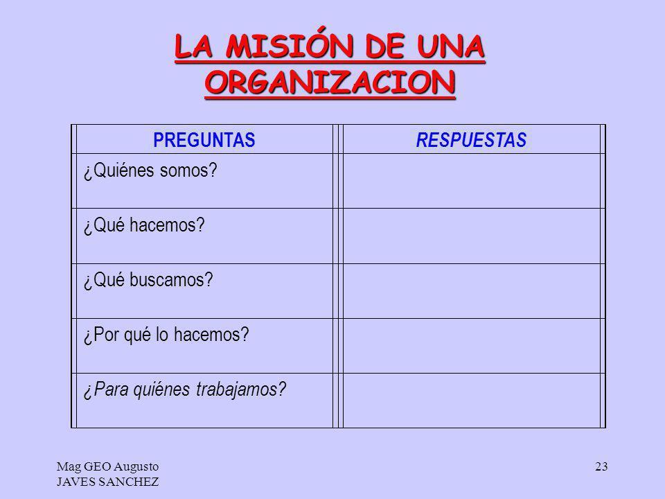LA MISIÓN DE UNA ORGANIZACION