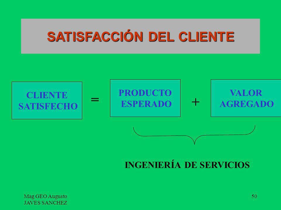 SATISFACCIÓN DEL CLIENTE INGENIERÍA DE SERVICIOS