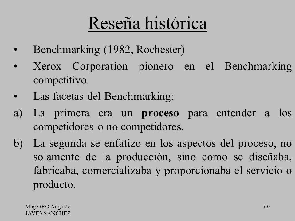 Reseña histórica Benchmarking (1982, Rochester)