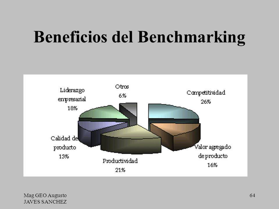 Beneficios del Benchmarking