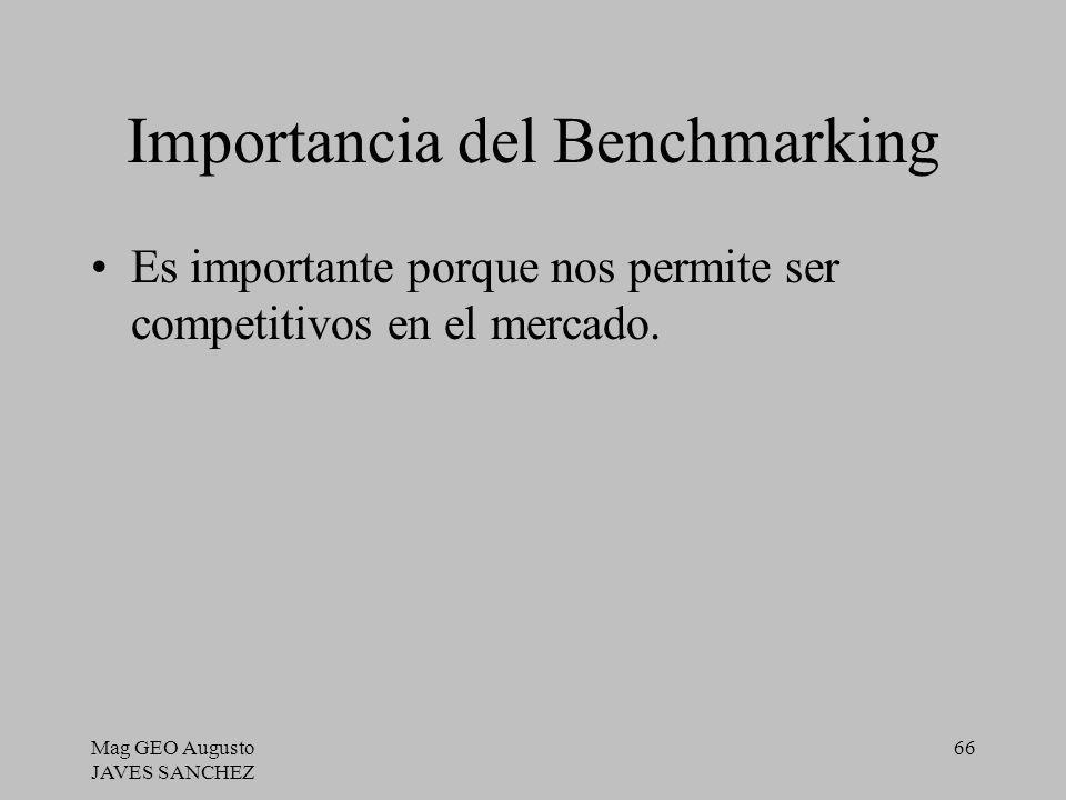 Importancia del Benchmarking
