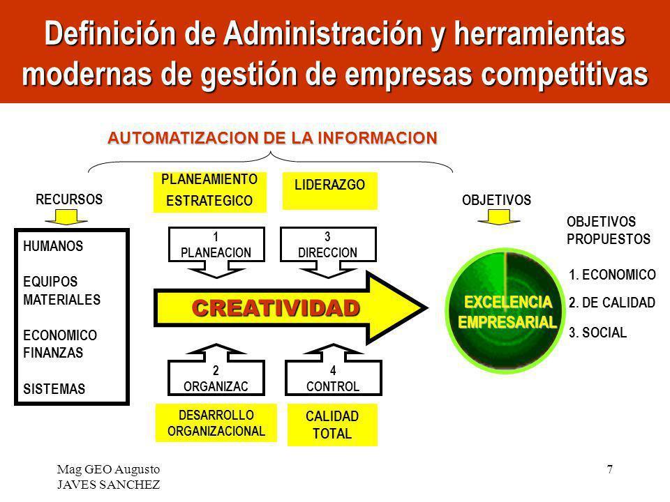 Definición de Administración y herramientas modernas de gestión de empresas competitivas