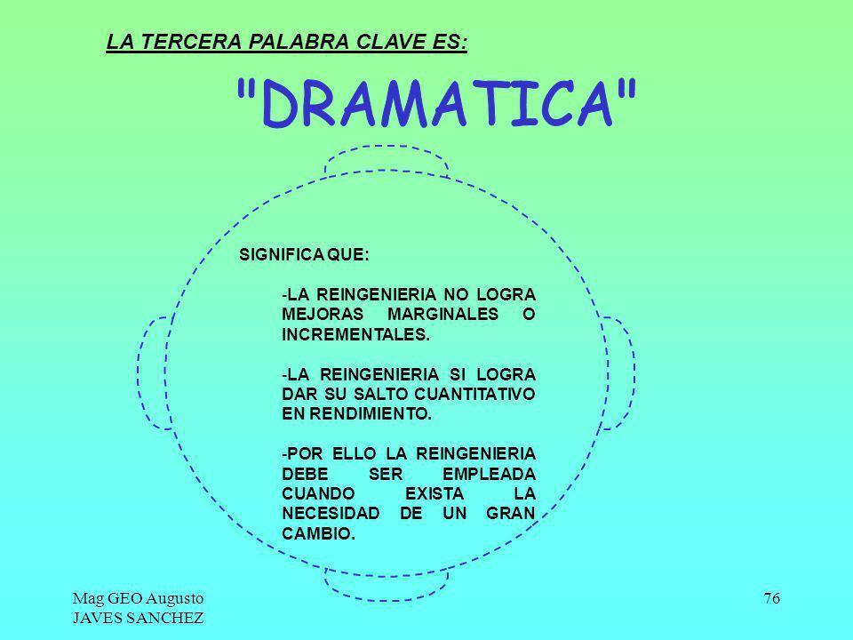 DRAMATICA LA TERCERA PALABRA CLAVE ES: SIGNIFICA QUE: