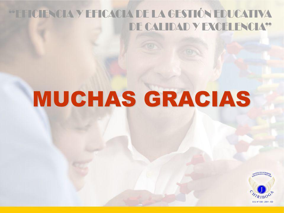 MUCHAS GRACIAS Mag GEO Augusto JAVES SANCHEZ