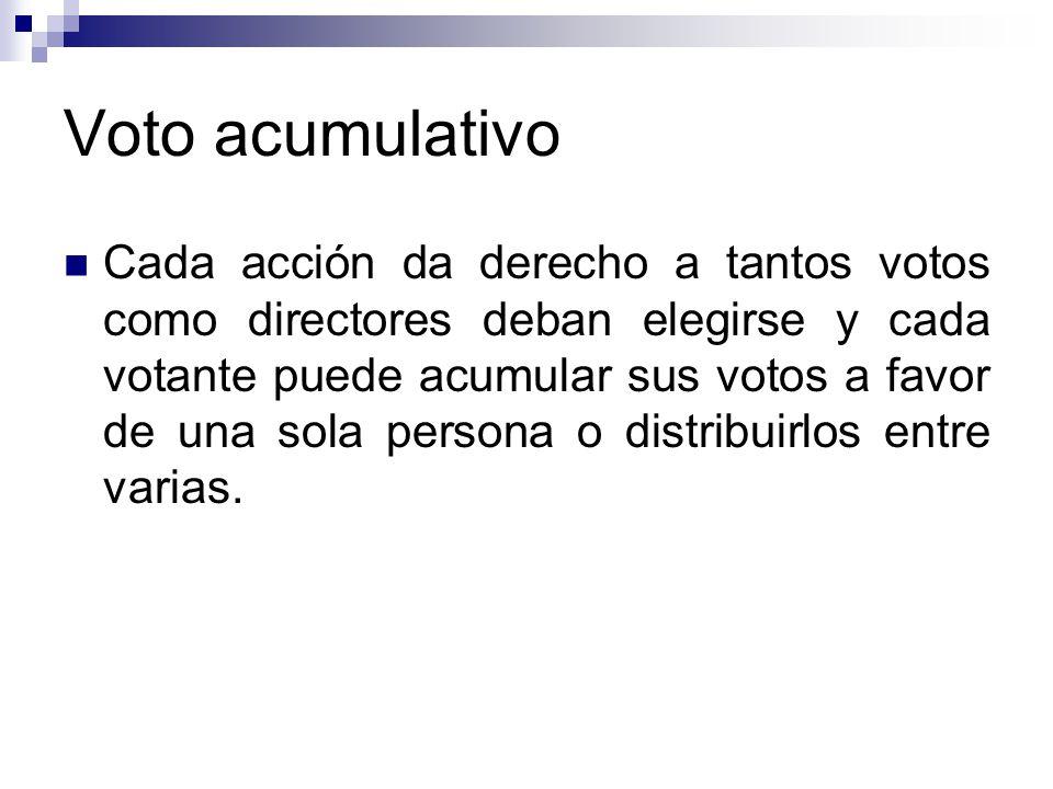Voto acumulativo