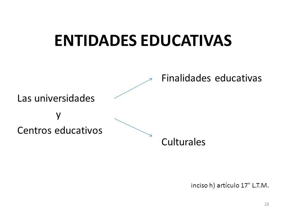 ENTIDADES EDUCATIVAS Finalidades educativas