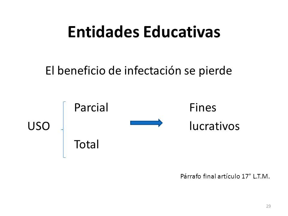 Entidades Educativas El beneficio de infectación se pierde