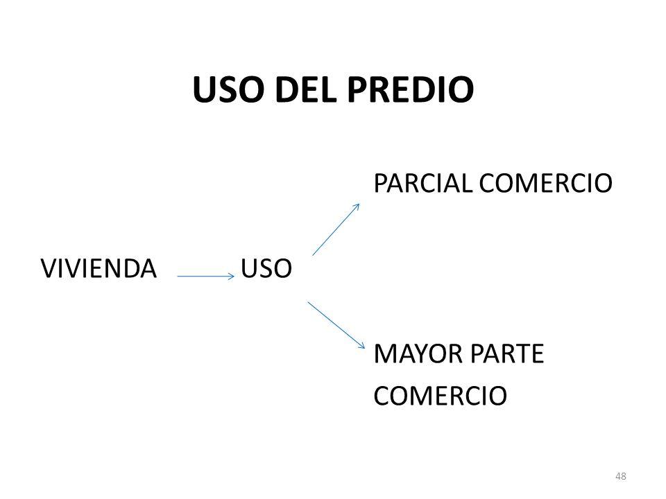 USO DEL PREDIO PARCIAL COMERCIO VIVIENDA USO MAYOR PARTE COMERCIO