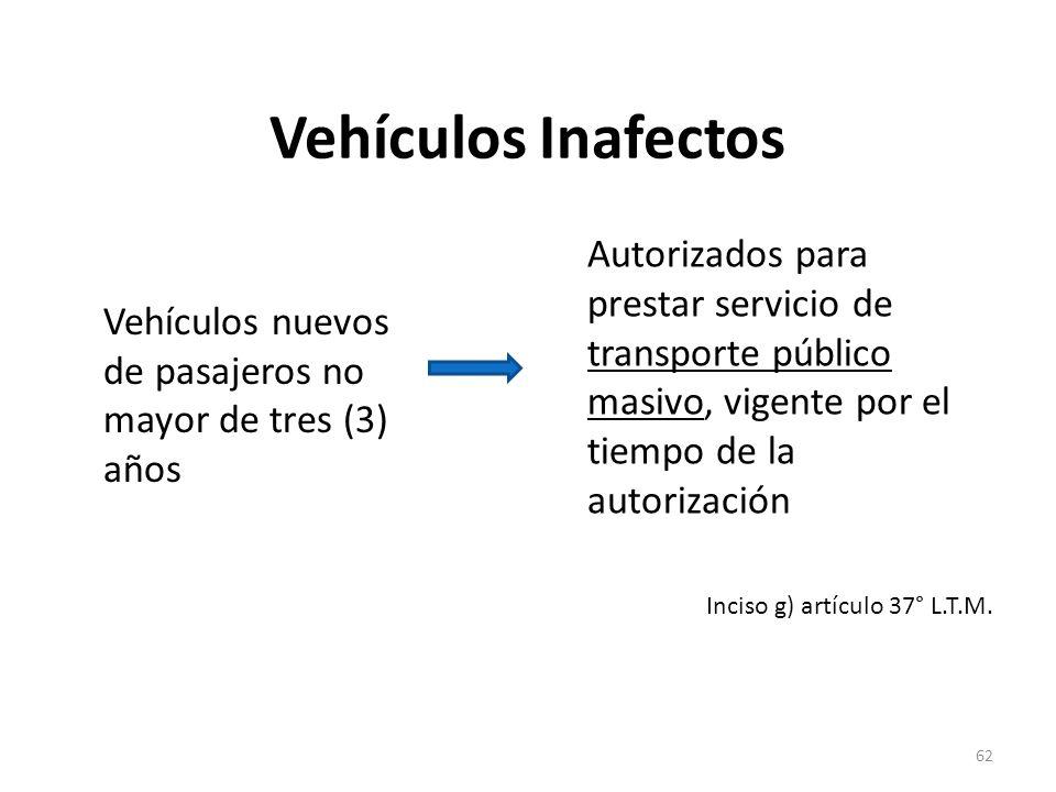 Vehículos Inafectos Autorizados para prestar servicio de transporte público masivo, vigente por el tiempo de la autorización.