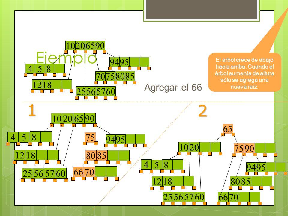 Ejemplo 10. 20. 65. 90. El árbol crece de abajo hacia arriba. Cuando el árbol aumenta de altura sólo se agrega una nueva raíz.