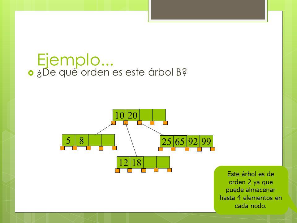 Ejemplo... ¿De qué orden es este árbol B 10 20 5 8 25 65 92 99 12 18