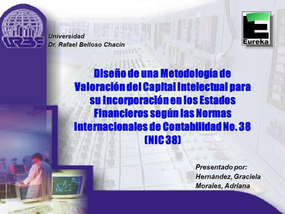 Universidad Dr. Rafael Belloso Chacín.