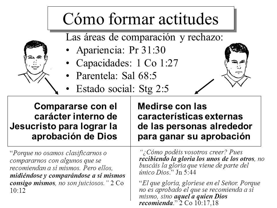 Cómo formar actitudes Las áreas de comparación y rechazo: