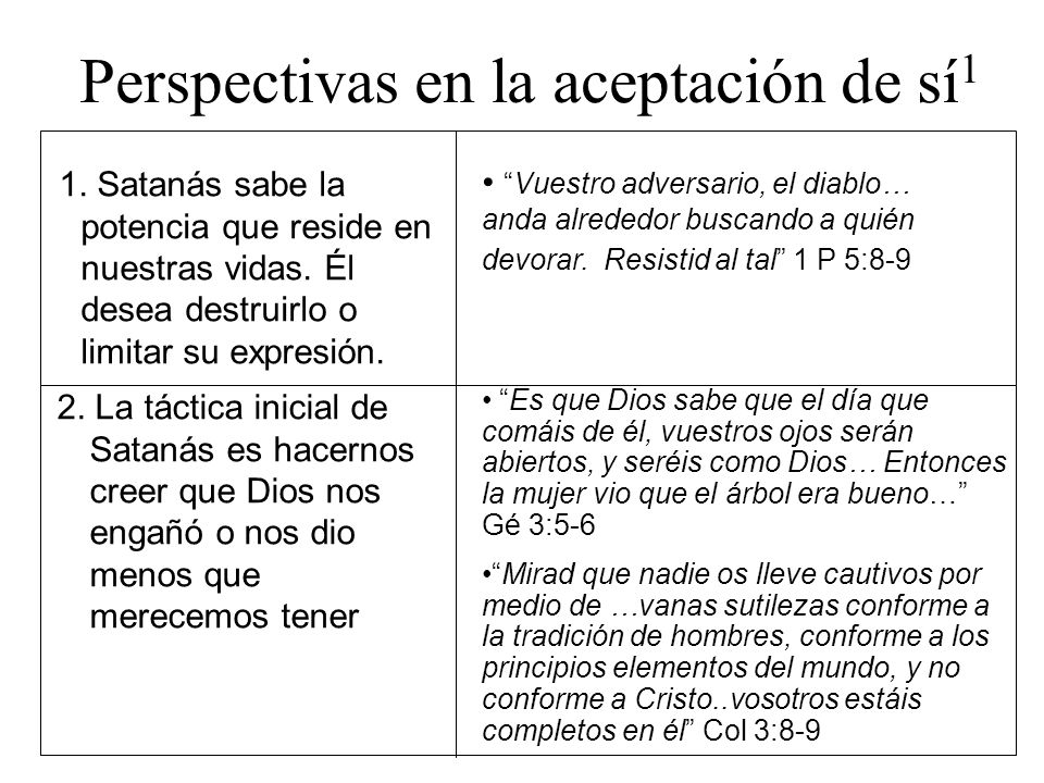 Perspectivas en la aceptación de sí1