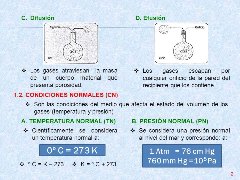 0º C = 273 K 1 Atm = 76 cm Hg 760 mm Hg =105 Pa Difusión D. Efusión