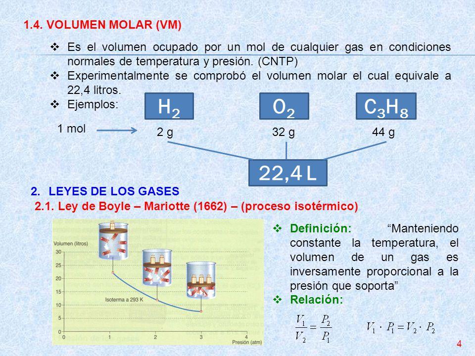 H2 O2 C3H8 22,4 L 1.4. VOLUMEN MOLAR (VM)