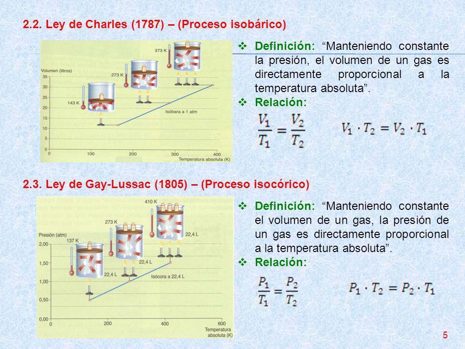 2.2. Ley de Charles (1787) – (Proceso isobárico)