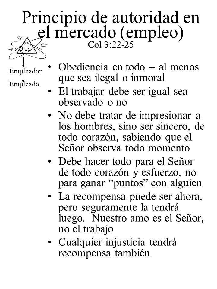 Principio de autoridad en el mercado (empleo) Col 3:22-25