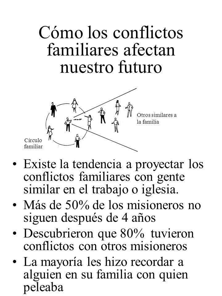 Cómo los conflictos familiares afectan nuestro futuro