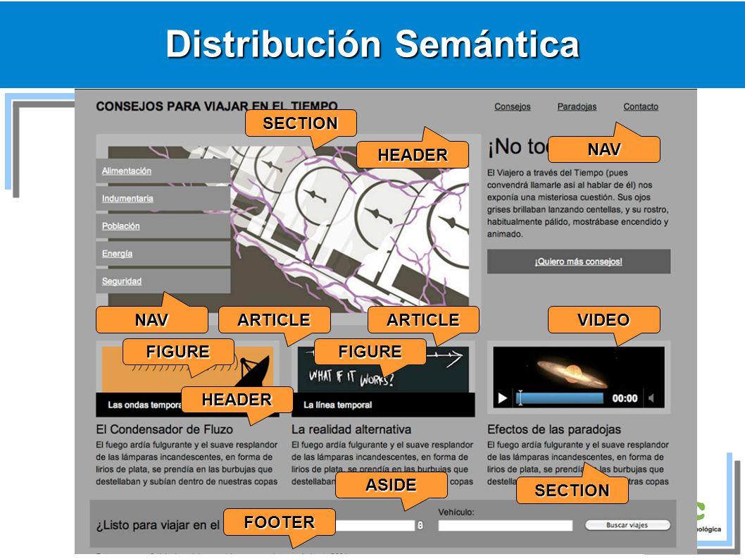 Distribución Semántica