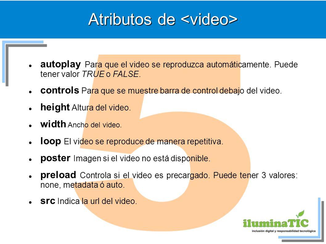 Atributos de <video>