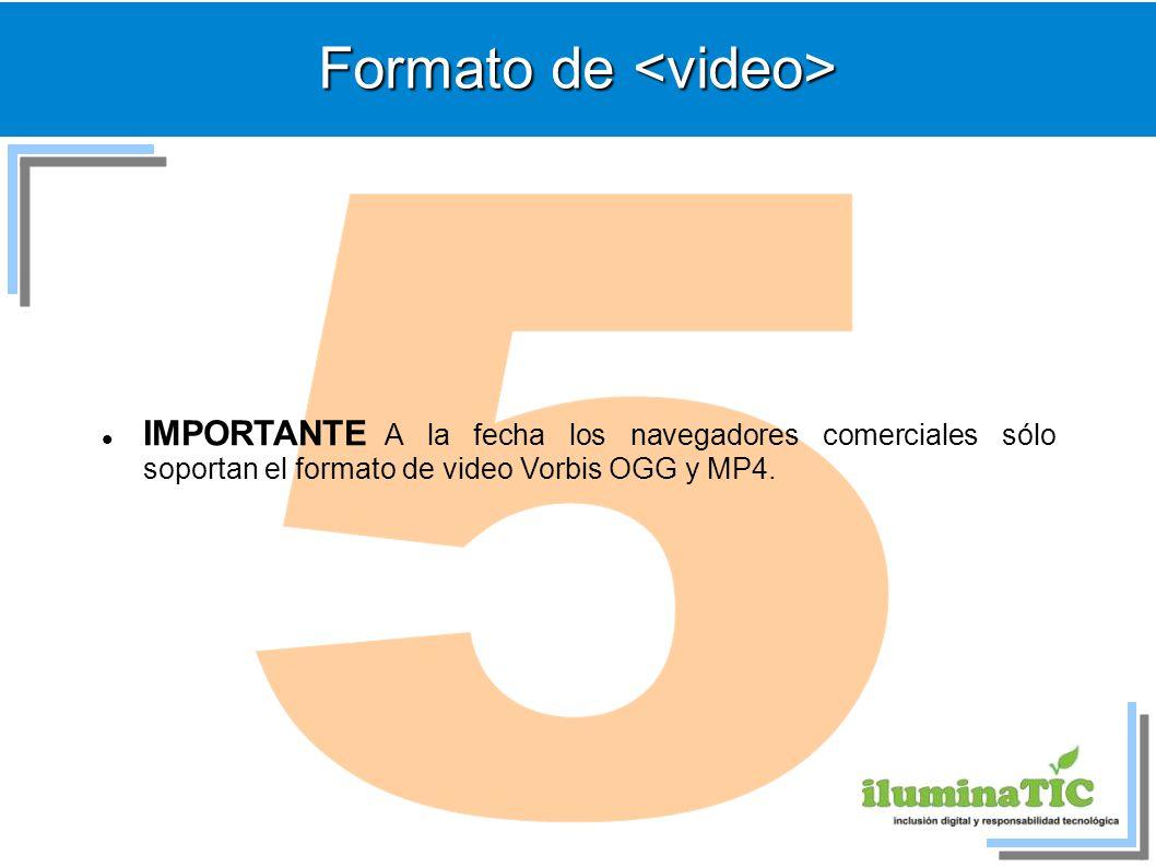 Formato de <video>
