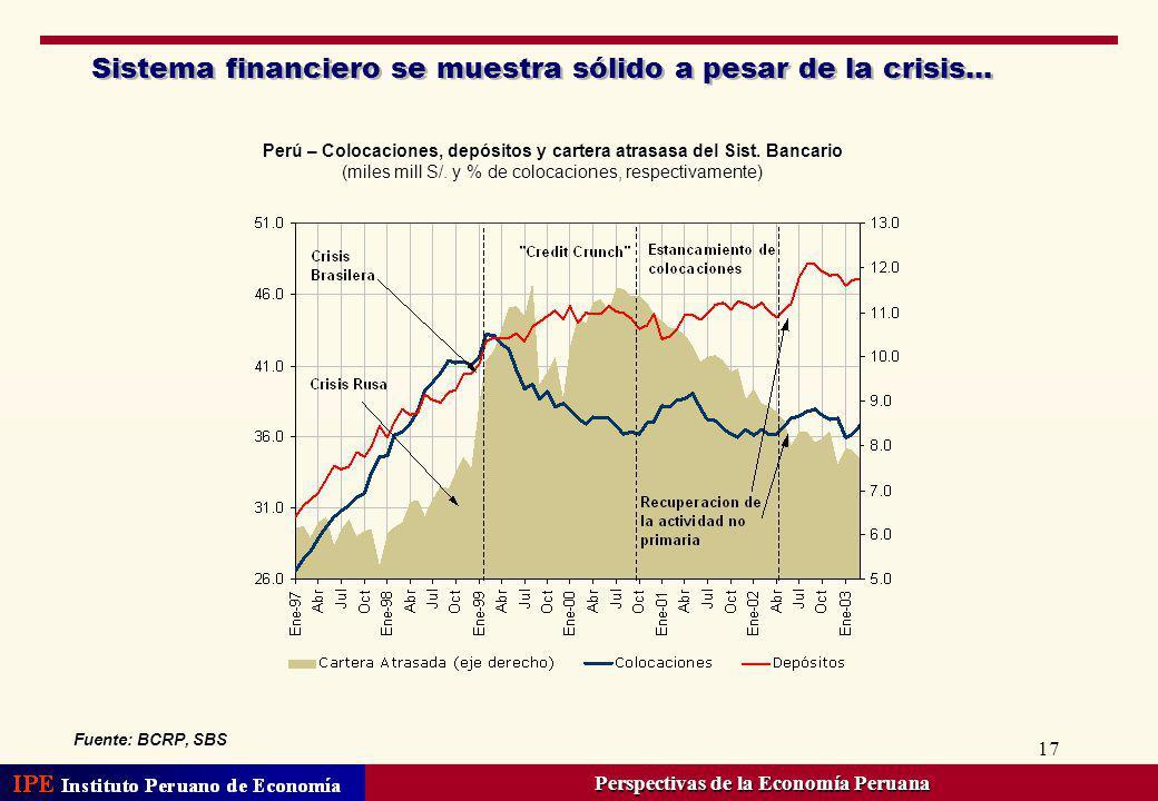 Sistema financiero se muestra sólido a pesar de la crisis...