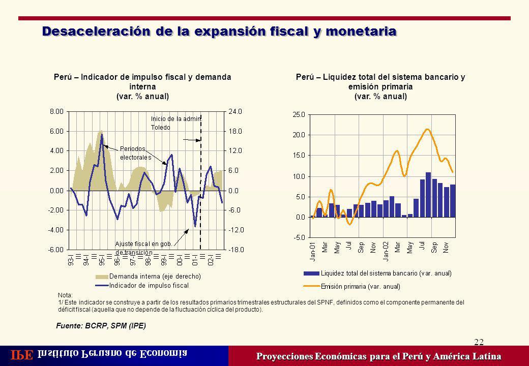 Desaceleración de la expansión fiscal y monetaria