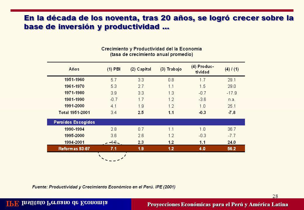 En la década de los noventa, tras 20 años, se logró crecer sobre la base de inversión y productividad ...