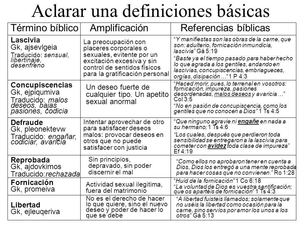 Aclarar una definiciones básicas