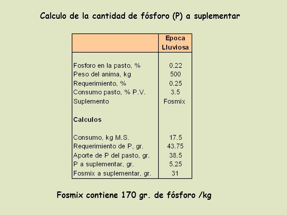 Calculo de la cantidad de fósforo (P) a suplementar