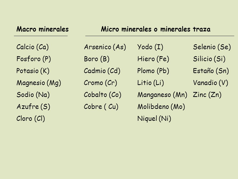 Micro minerales o minerales traza