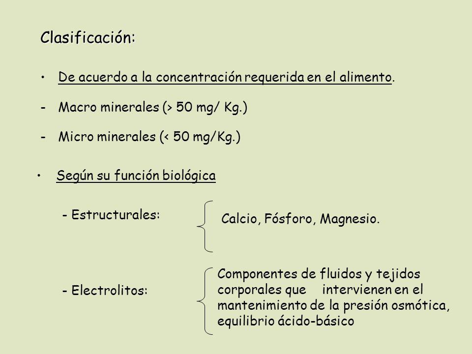 Clasificación: De acuerdo a la concentración requerida en el alimento.