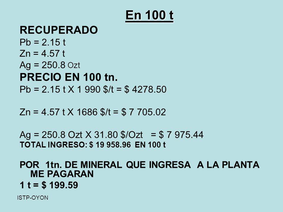 En 100 t RECUPERADO PRECIO EN 100 tn. Pb = 2.15 t Zn = 4.57 t