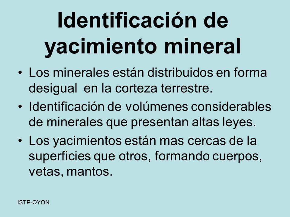 Identificación de yacimiento mineral