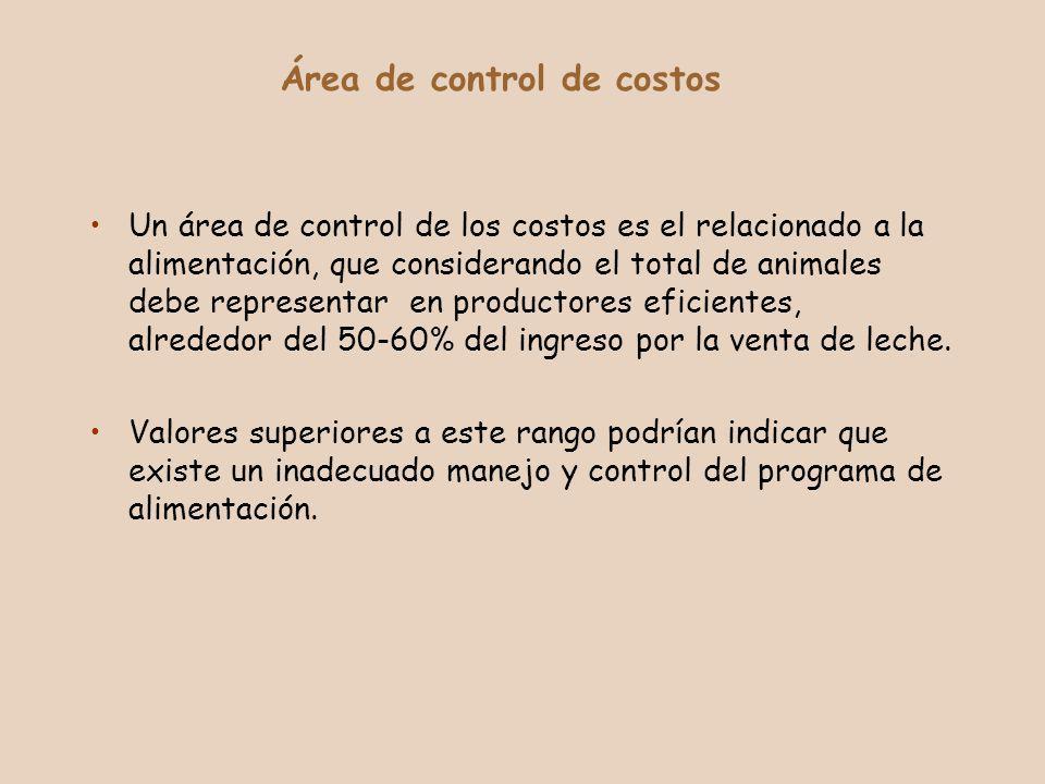 Área de control de costos