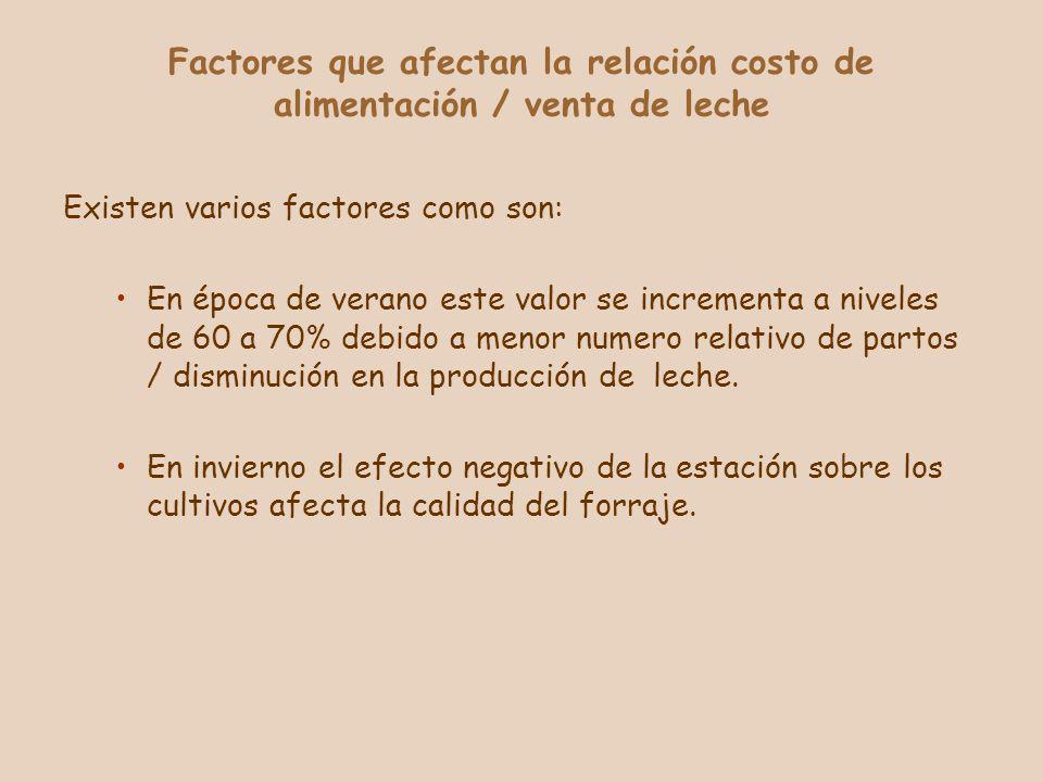 Factores que afectan la relación costo de alimentación / venta de leche