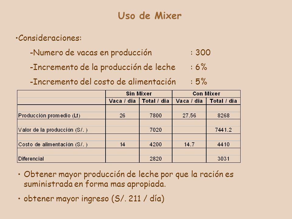 Uso de Mixer Consideraciones: -Numero de vacas en producción : 300
