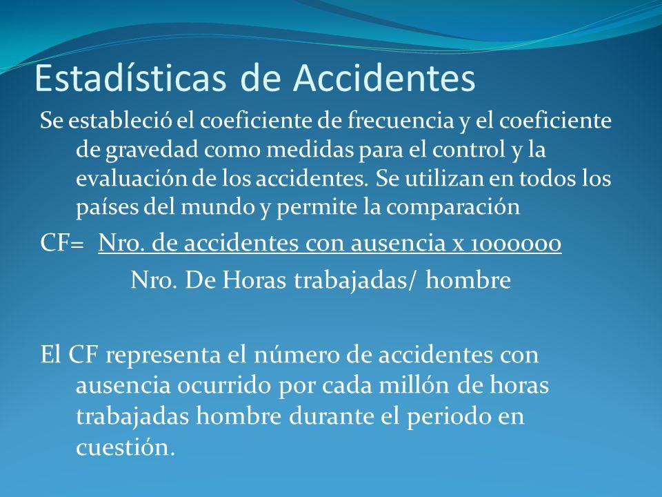 Estadísticas de Accidentes