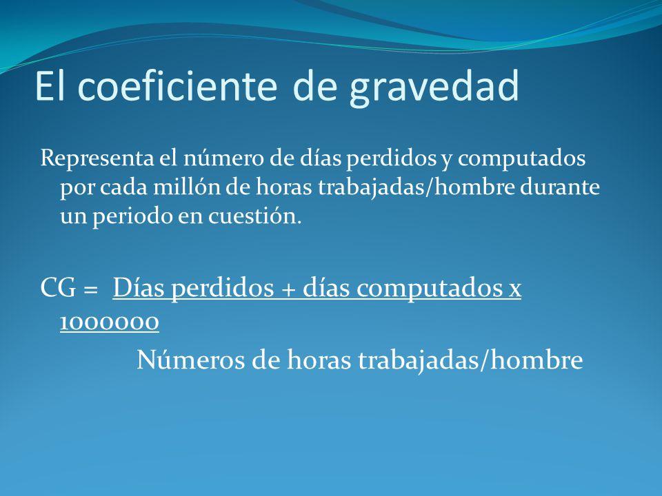El coeficiente de gravedad