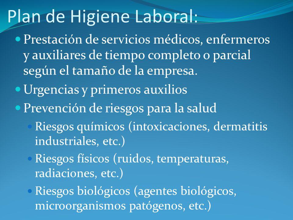 Plan de Higiene Laboral: