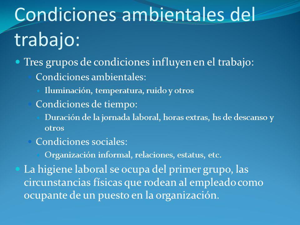 Condiciones ambientales del trabajo: