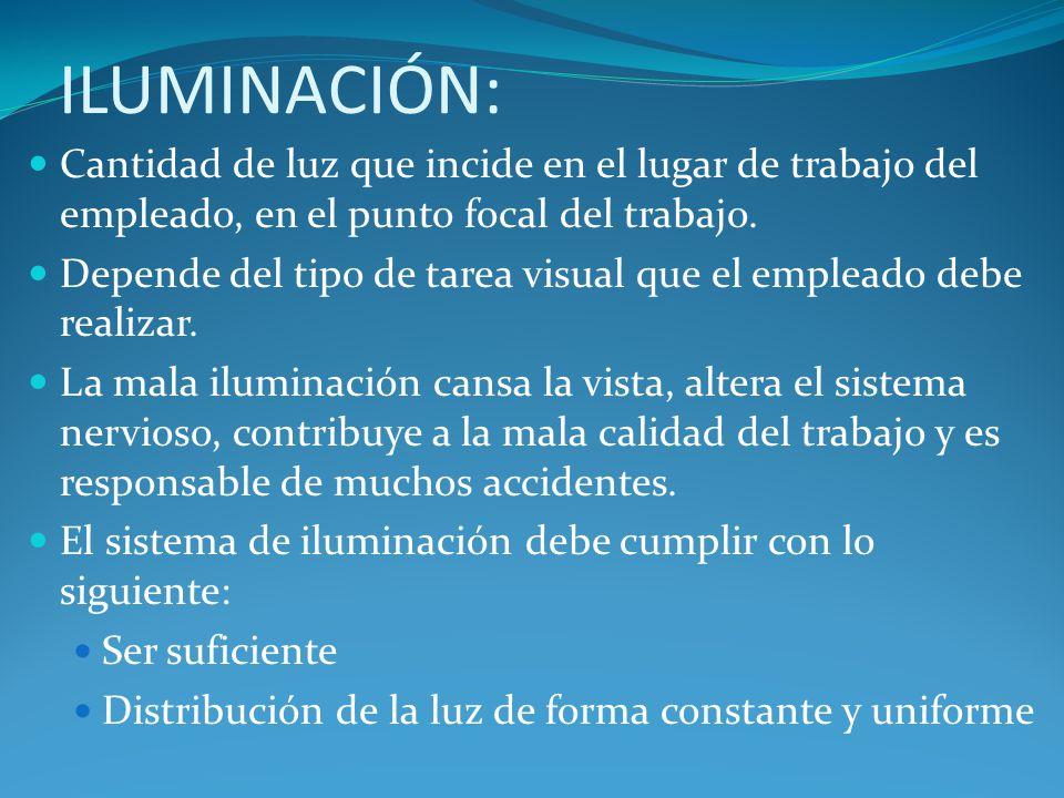 ILUMINACIÓN: Cantidad de luz que incide en el lugar de trabajo del empleado, en el punto focal del trabajo.