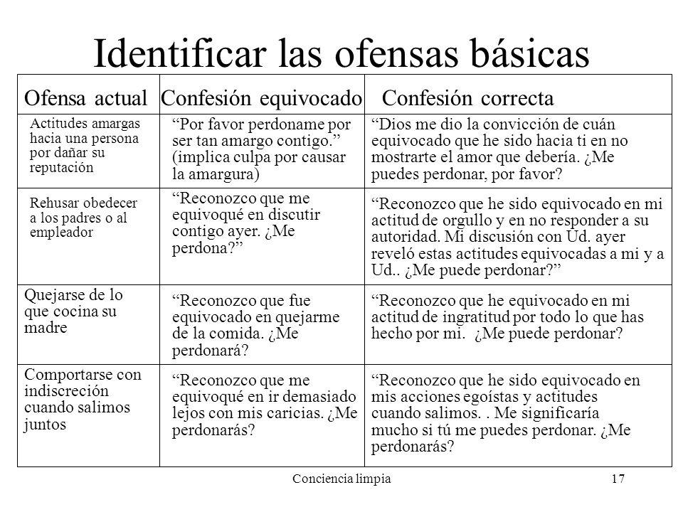 Identificar las ofensas básicas