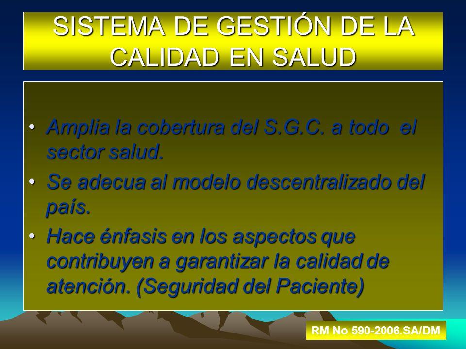 SISTEMA DE GESTIÓN DE LA CALIDAD EN SALUD
