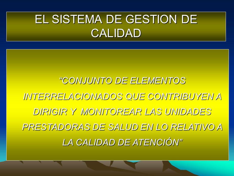 EL SISTEMA DE GESTION DE CALIDAD