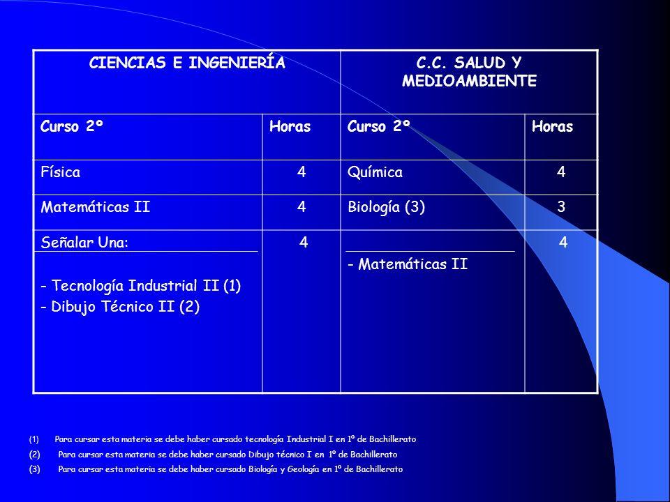 C.C. SALUD Y MEDIOAMBIENTE